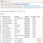 Пример окна онлайн трансляции финиша из WinOrient