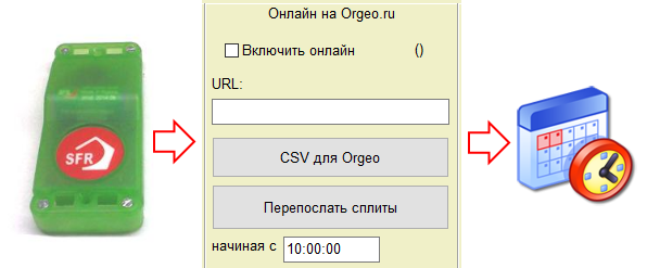 sfr-orgeo-online-finish